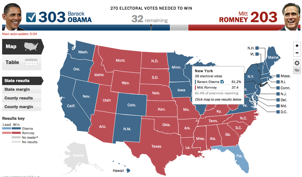 Resultados electorales en las Presidenciales de 2012.