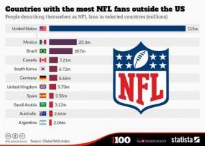 nfl-fans-outside-of-us