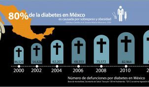 foto-diabetes